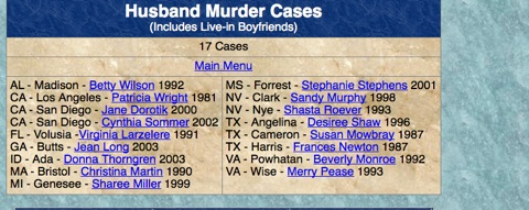 Wrongful Husband Murder Cases